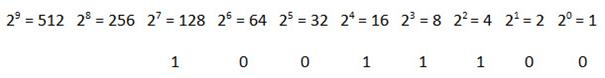 Kako prebaciti dekadni broj u binarni